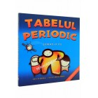 Tabelul periodic. Chimie cu poster